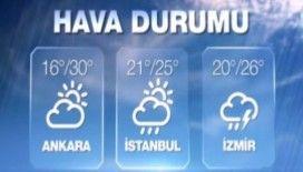 Hava sıcaklıkları 28 Eylül 2015 Pazartesi