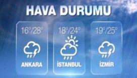 Hava sıcaklıkları 29 Eylül 2015 Salı
