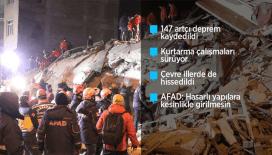 Elazığ'da 6,8 büyüklüğünde deprem: 19 kişi hayatını kaybetti