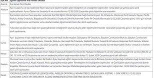 Samsun'da 8 ilçede bazı okullarda eğitime bir günlük ara verildi