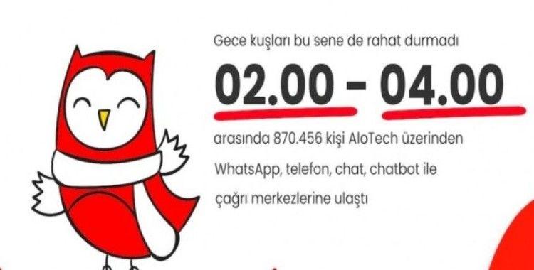 36 ülkede 200 milyon çağrı AloTech üzerinden geçti