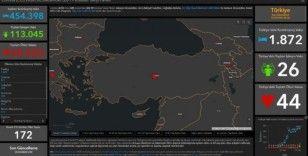 """SAÜ'de """"Korona Virüs Küresel Takip Paneli"""" tasarlandı"""