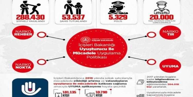 Uyuşturucudan kaynaklı yaşamını yitiren kişi sayısı 342'ye düştü