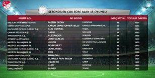 Süper Lig'de sezonun istatistikleri