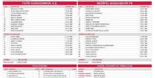 Başakşehir maçında Başakşehir listede yok !