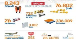 HDP'nin Van depremine ilişkin provokatif paylaşımına İçişleri Bakanlığından tokat gibi cevap