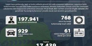 Ülke genelinde yapılan kış lastiği kullanımı denetimlerinde 17 bin 439 trafik kural ihlali tespit edildi