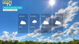 Yarın kara ve denizlerimizde hava nasıl olacak? 10 Nisan 2021 Cumartesi