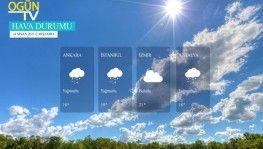 Yarın kara ve denizlerimizde hava nasıl olacak? 14 Nisan 2021 Çarşamba