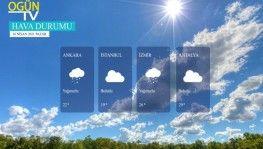 Yarın kara ve denizlerimizde hava nasıl olacak? 18 Nisan 2021 Pazar