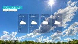 Yarın kara ve denizlerimizde hava nasıl olacak? 21 Nisan 2021 Çarşamba