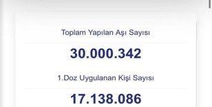 Sağlık Bakanı Koca, 30 milyon doz aşılamaya ulaşıldığını duyurdu