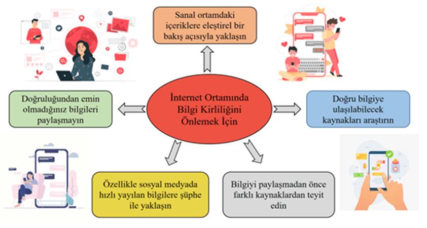 Doğu Türkistanlıları Türkiye'ye karşı kışkırtmak bir Çin projesidir…
