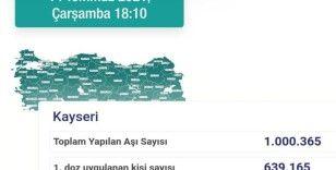 Kayseri'de aşılama 1 milyon dozu geçti