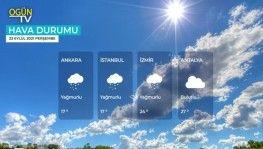 Yarın kara ve denizlerimizde hava nasıl olacak? 23 Eylül 2021 Perşembe
