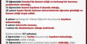 """""""Eylemlere katılan 127 kişinin neredeyse tamamının barınma sıkıntısı yok"""""""